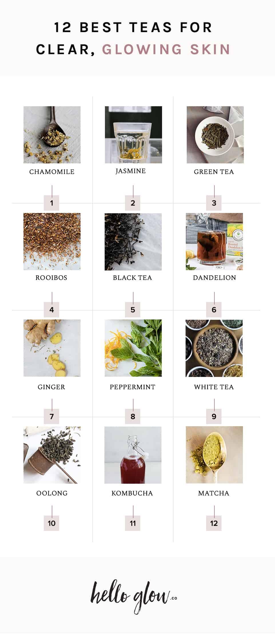 12 teh terbaik untuk kulit bersih dan bercahaya - HelloGlow.co