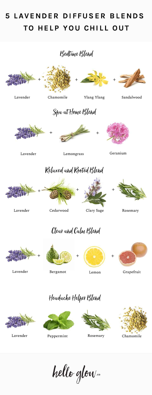 5 Lavender Diffuser Blends