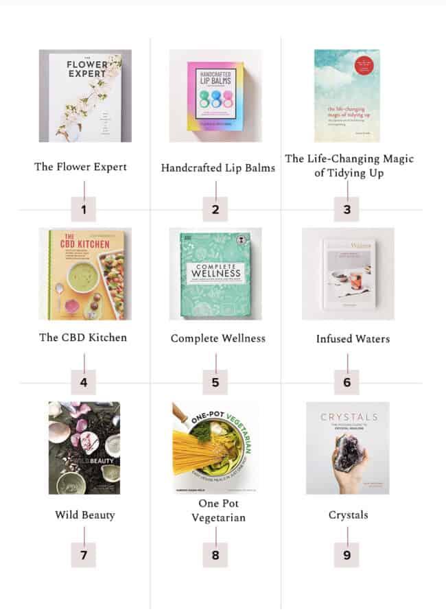 9 Books to Gift This Holiday Season - HelloGlow.co