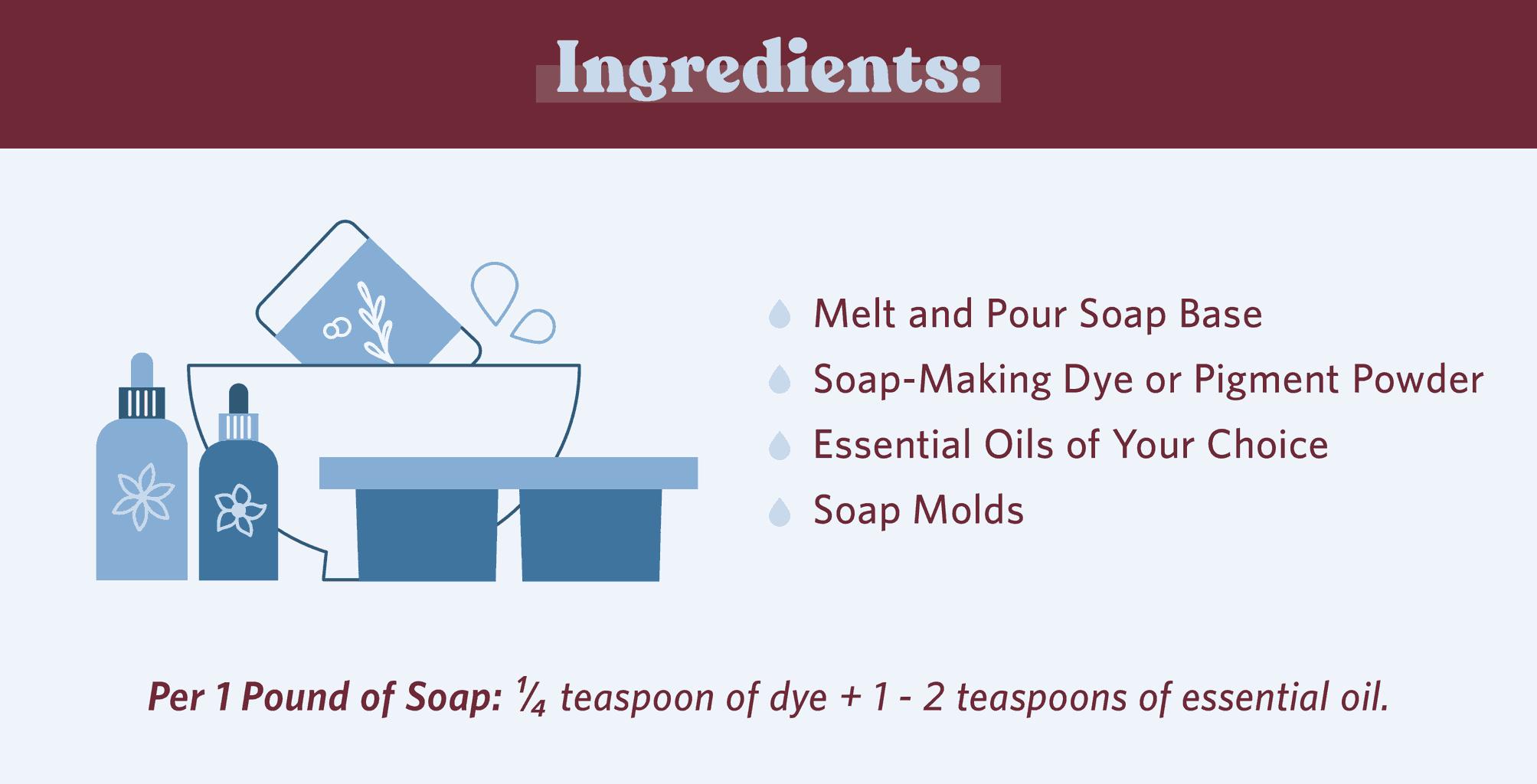 DIY Scented Soap Ingredients