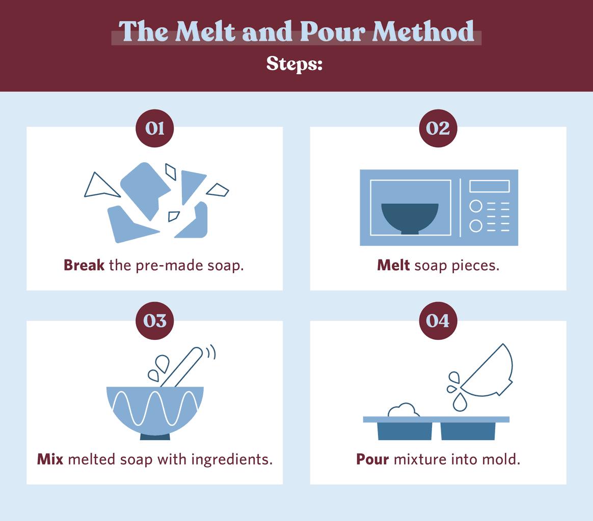 DIY Melt and Pour Soap Instructions