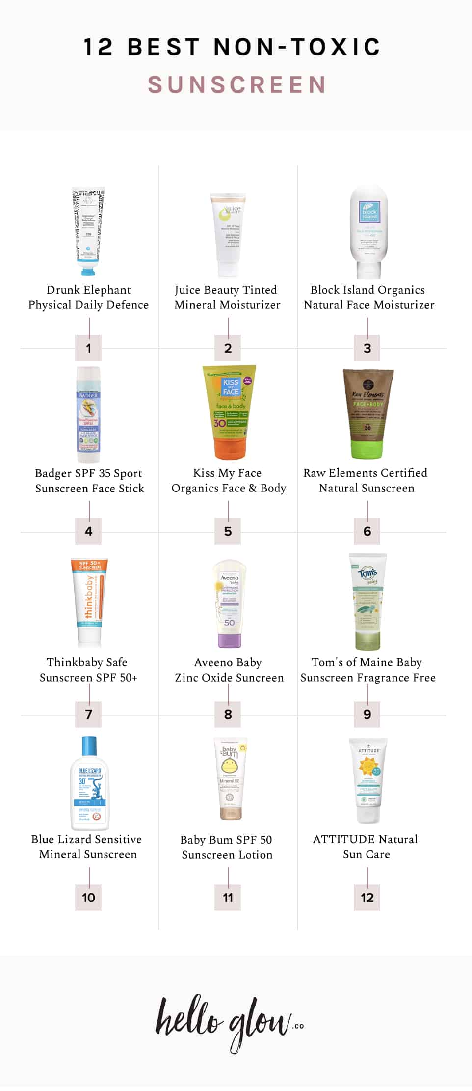 Best Non-Toxic Sunscreens