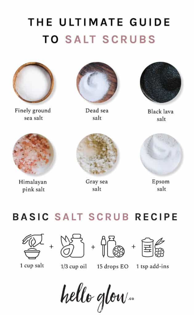 Guide to Salt Scrubs