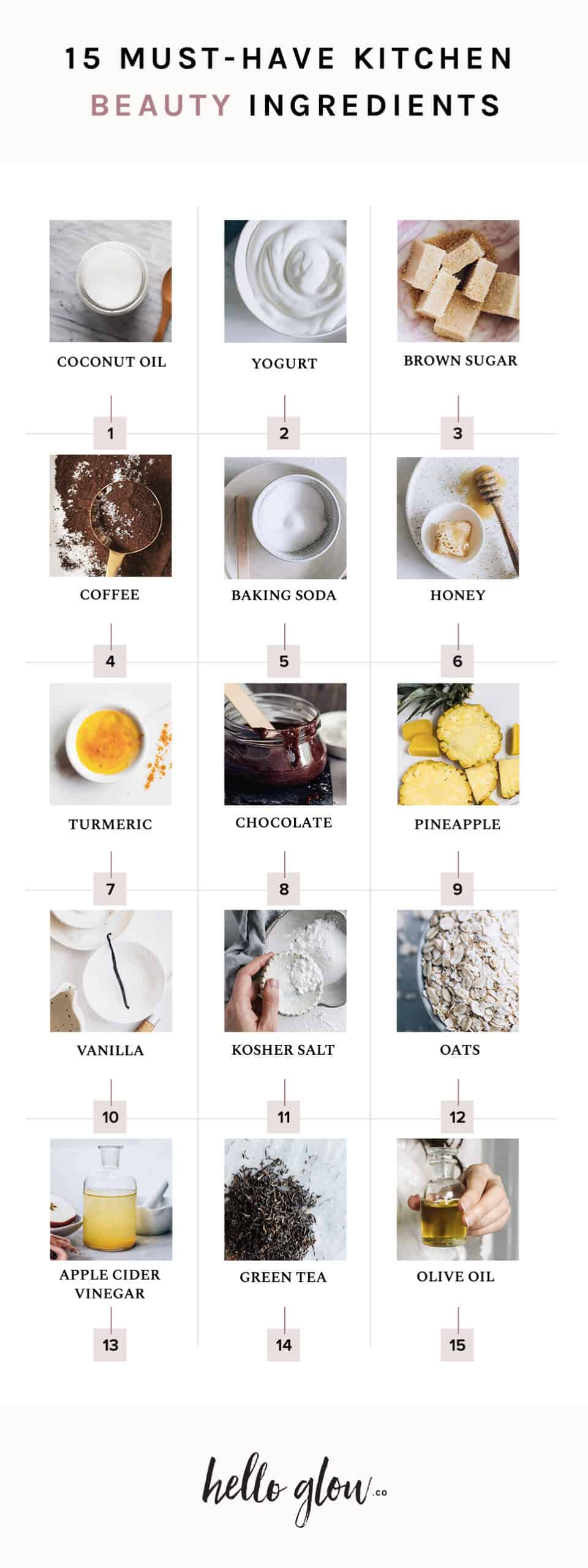 15 must-have kitchen beauty ingredients - HelloGlow.co