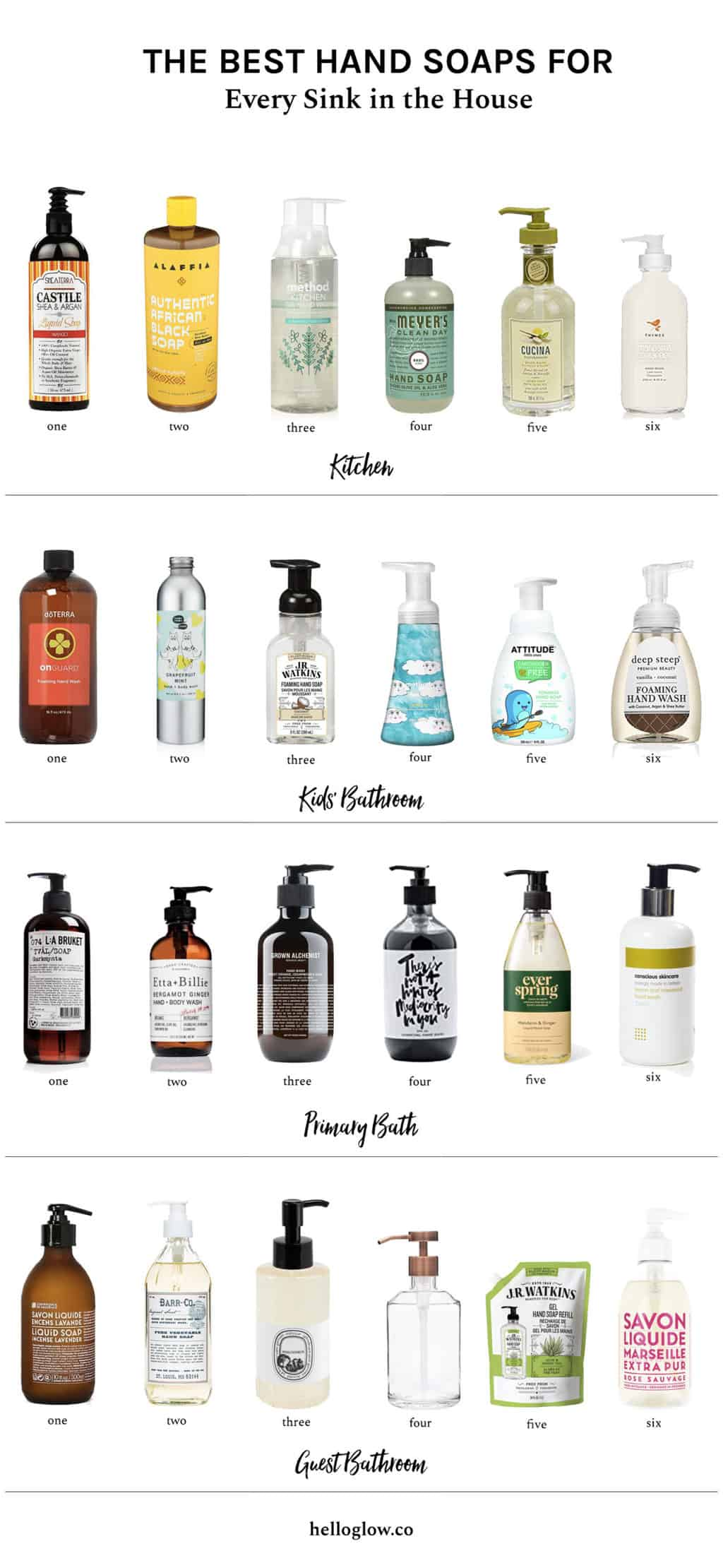 Hand Soap for Every Sink in the House - HelloGlow.co