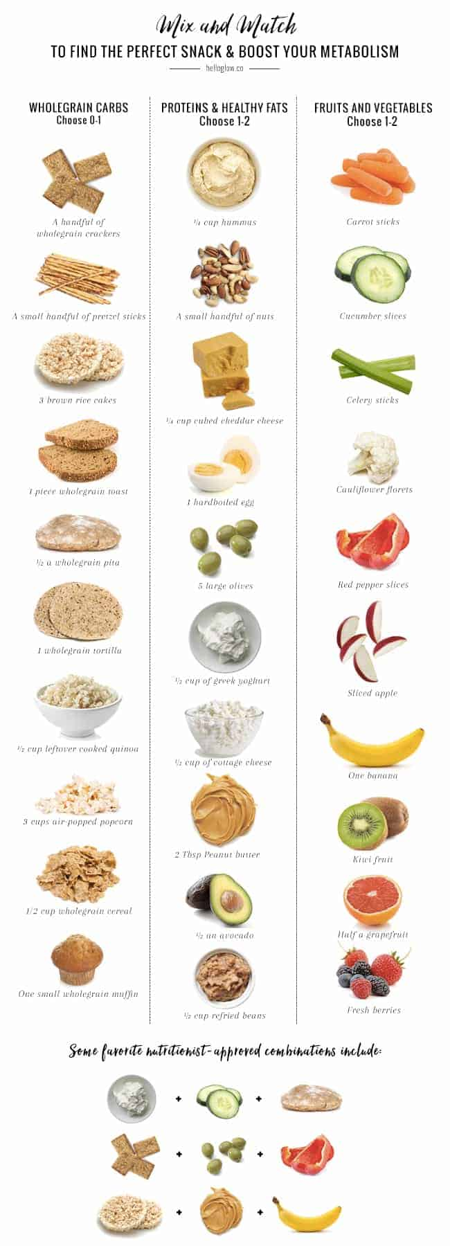 How to Snack to Boost Your Metabolism - HelloGlow.co