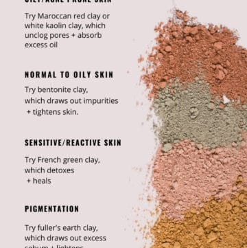 What's the right clay for my skin type? - HelloGlow.co