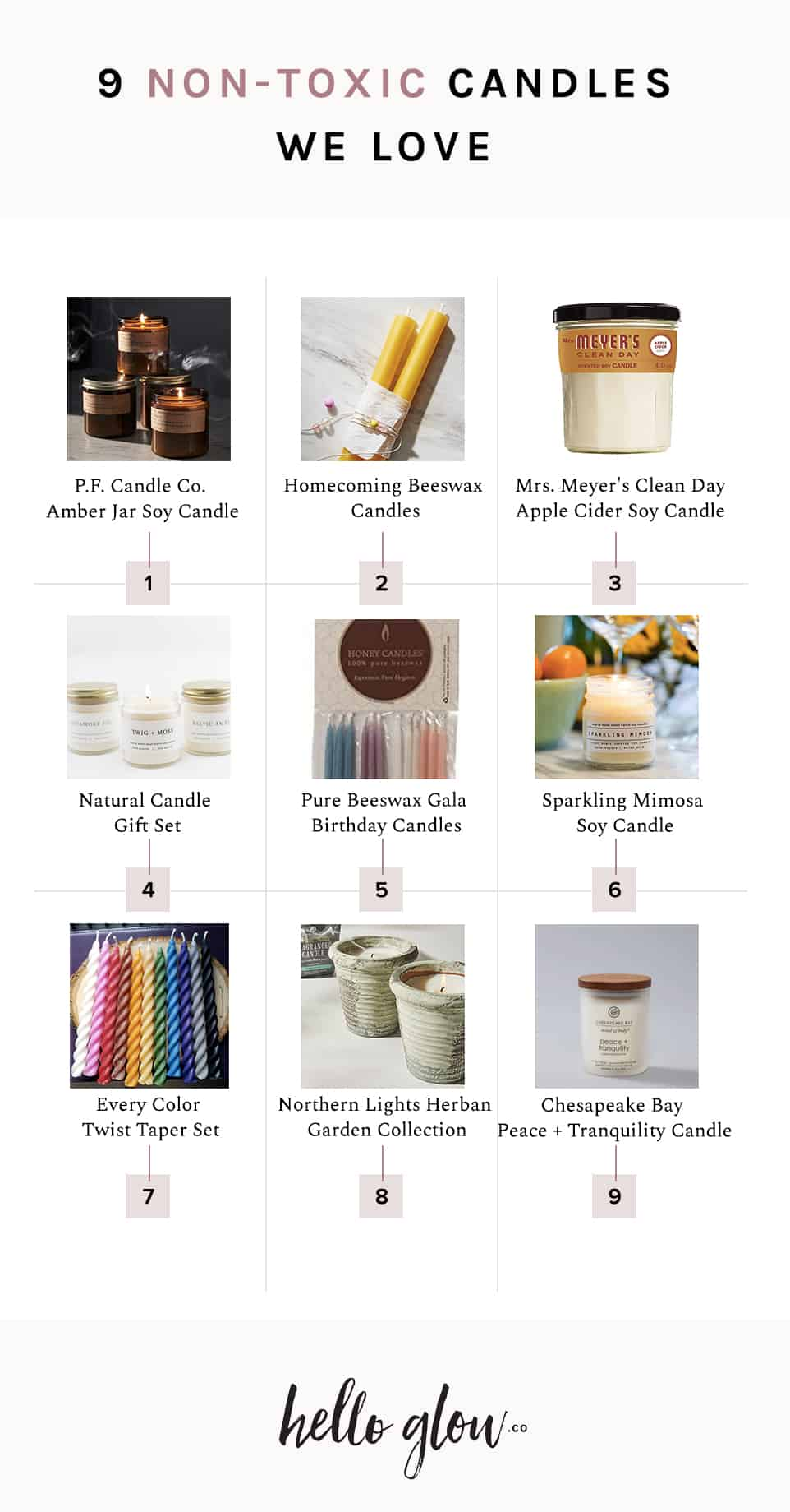 9 non-toxic candles we love - HelloGlow.co