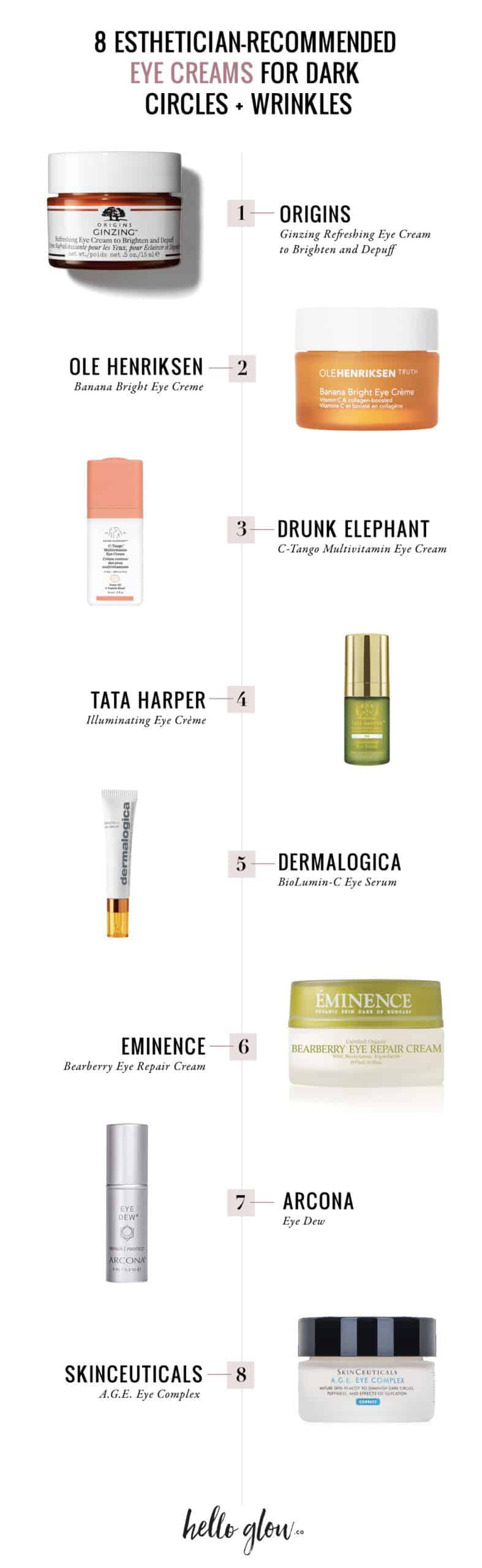 8 Esthetician Recommended Eye Creams - Hello Glow