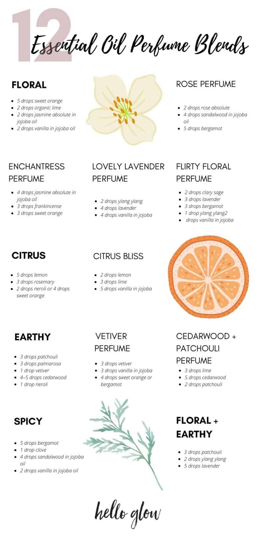 12 Essential Oil Perfume Blends