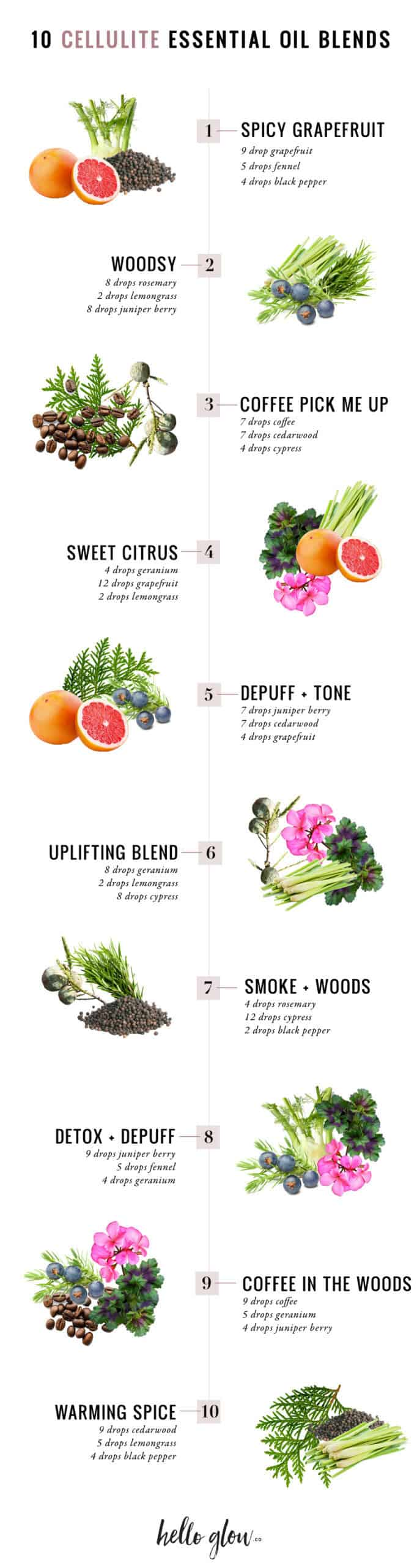 10 Essential Oil Blends for Cellulite - Hello Glow