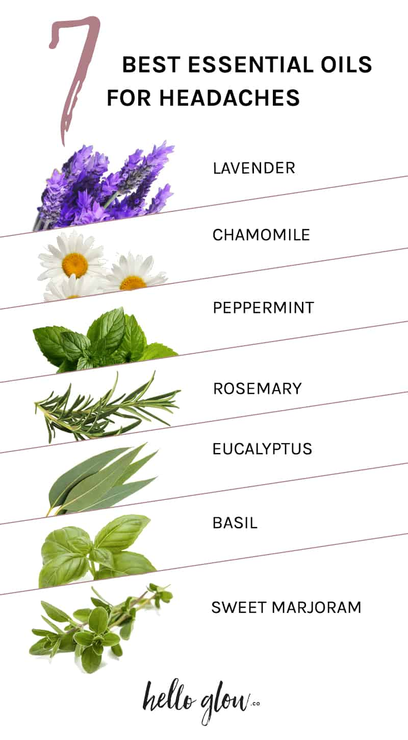 The best essential oils for headaches - HelloGlow