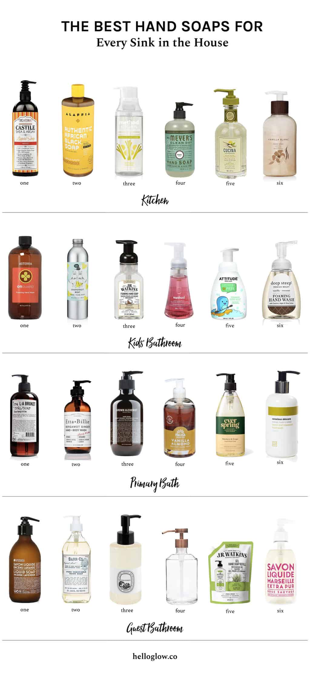 The Best Hand Soaps For Every Sink of the House
