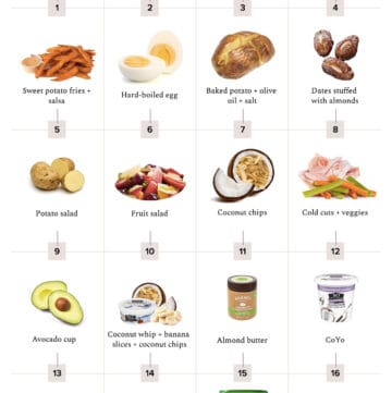 20 Satisfying Whole30 Snacks You Can Make Or Buy - HelloGlow.co