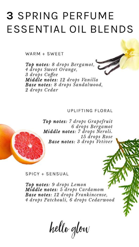 Spring Essential Oil Perfume Blends