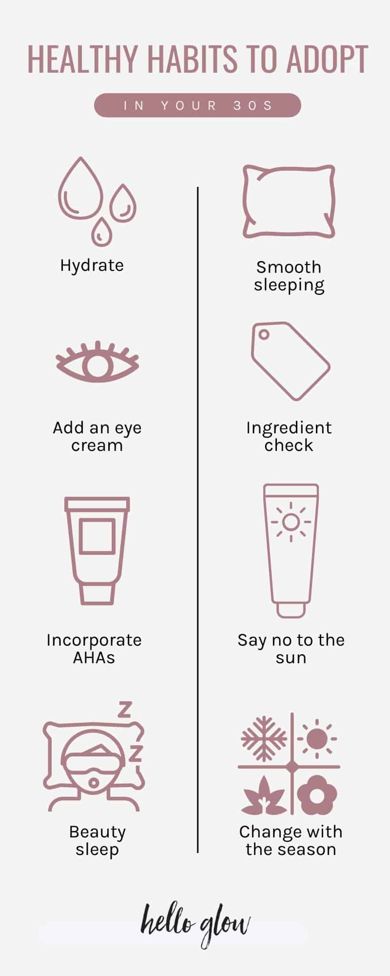 Healthy Habits to start in your 30s
