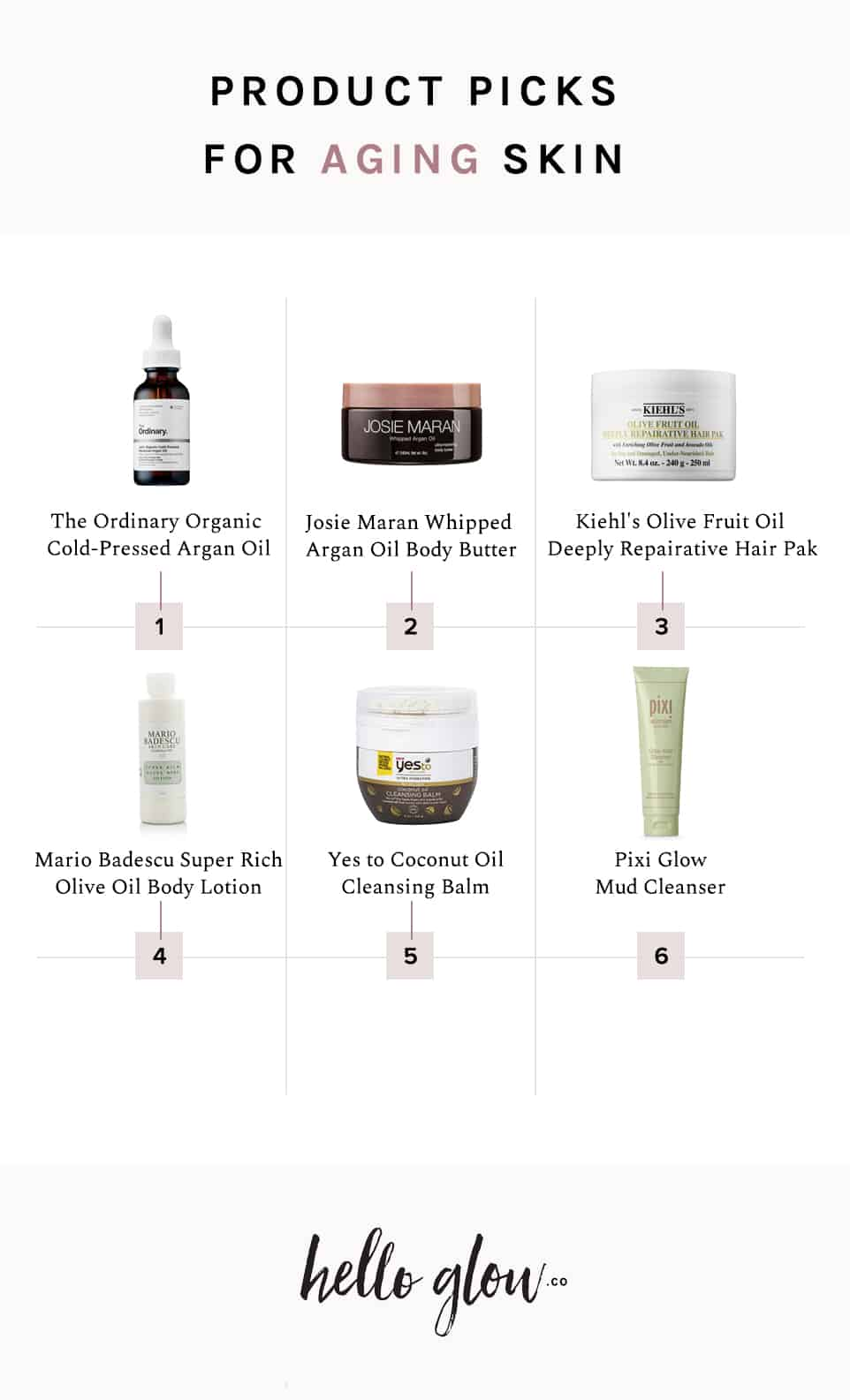 Product picks for aging skin - Hello Glow