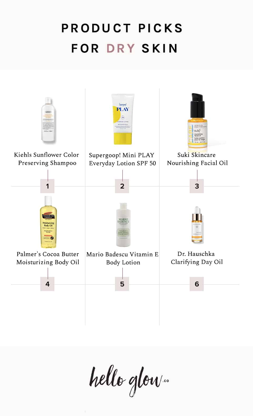 Product Picks for Dry Skin - Hello Glow