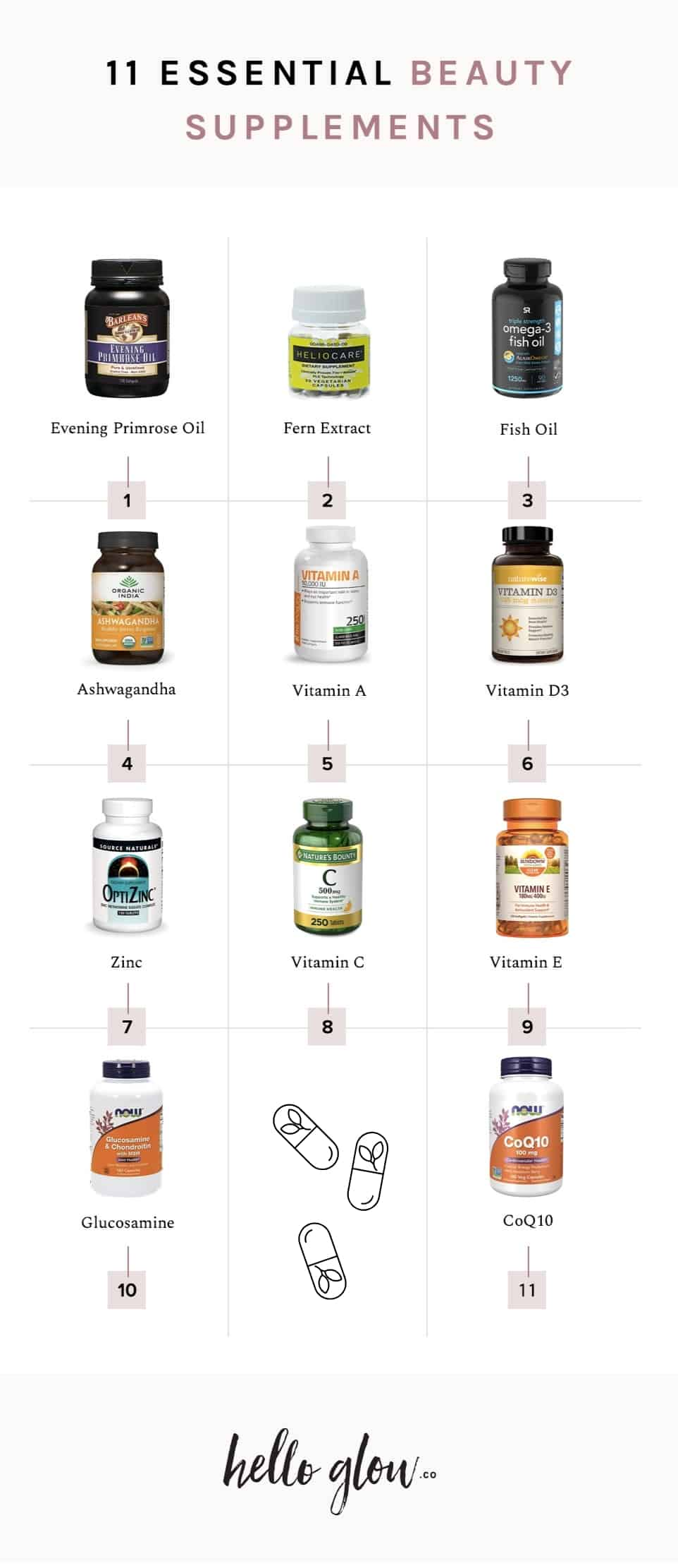 11 essential beauty supplements - HelloGlow.co