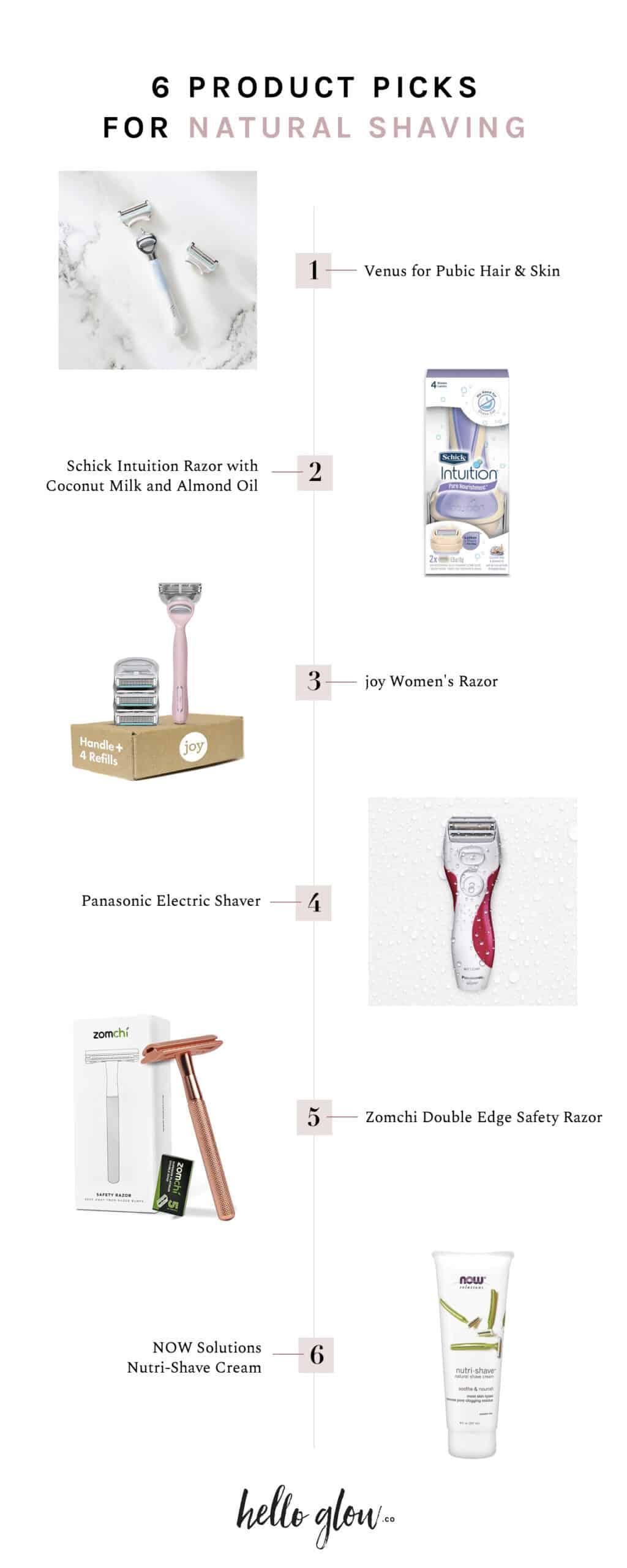 Natural Shaving Product Picks