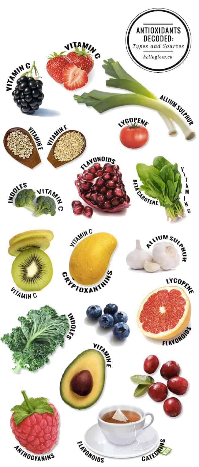 10 Types of Antioxidants—and How to Get More of Them!